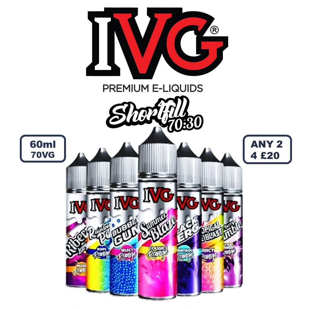 IVG shortfill
